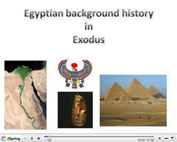 Egyptian Background History in Exodus